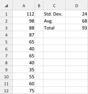 A spreadsheet table of numbers showing standard deviation